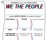 Preamble of the U.S. Constitution