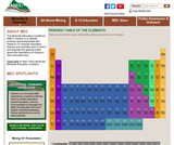 Periodic Table of the Elements - Interactive