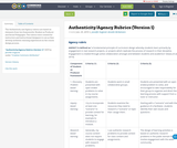 Authenticity/Agency Rubrics (Version 1)