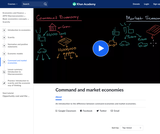 Command and market economies (video)