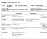 Planering, Digitala ord och begrepp