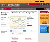 Management of Services: Concepts, Design, and Delivery, Fall 2010