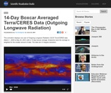 14-Day Boxcar averaged Terra-CERES (Outgoing Longwave Radiation)