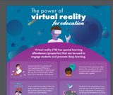 The Power of Virtual Reality for Education