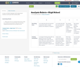 Analysis Rubric—High School