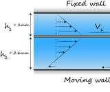 Fluid Mechanics WeBWorK Problems