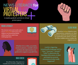 News Literacy for Virtual Protesters