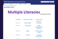 Nebraska ELA Multiple Literacies - Information Fluency