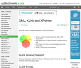 XLink and XPointer Tutorial