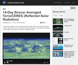 14-Day Boxcar averaged Terra-CERES (Reflected Solar Radiation)