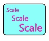 Remote Learning Plan: Identify Scale Figures 7th Grade