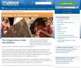 UNHCR Statistics & Operational Data