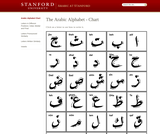 Arabic Alphabet Tutorial