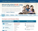 Child Well-Being and Equity in the US: Online Data and Analysis Tool