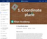 1. Coordinate plane