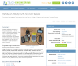 GPS Receiver Basics