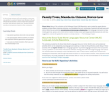 Family Trees, Mandarin Chinese, Novice-Low