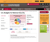 U.S. Budgets for National Security, Fall 2010