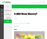 3.MD How Heavy?