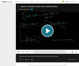 Differential Equations: Laplace Transform of the Dirac Delta Function