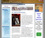 1b. Types of Government