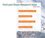 Academic Career Kit | Find and Share Research Data