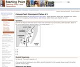 ConcepTest: Divergent Plates #1