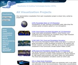 Atmospheric Visualization Projects