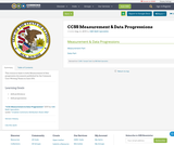 CCSS Measurement & Data Progressions