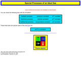 ChemTeacher Resource: Special Processes of an Ideal Gas