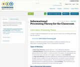 Informational Processing Theory for the Classroom