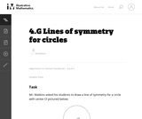 Lines of Symmetry For Circles