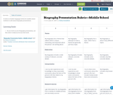 Biography Presentation Rubric—Middle School