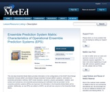 Ensemble Prediction System Matrix: Characteristics of Operational Ensemble Prediction Systems (EPS)