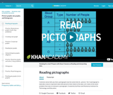 Statistics: Reading Pictographs