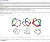 DNA AND KNOT THEORY