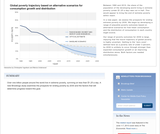 Brookings Institution Interactive: The Final Countdown: Prospects for Ending Extreme Poverty by 2030