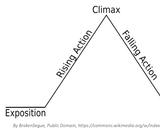 "Plots: Grasping Freytag's Pyramid with ""The Jump"""