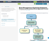 Stress Management in Psychology Assignment: Primary and Secondary  Stress Appraisal Process