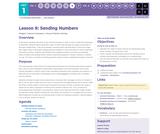 CS Principles 2019-2020 1.6: Sending Numbers