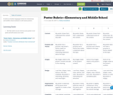 Poster Rubric—Elementary and Middle School
