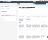 Blog Rubric—Middle School