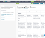 Learning Log Rubric—Elementary