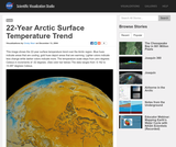 22-Year Arctic Surface Temperature Trend