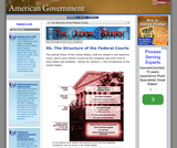 09b. The Structure of the Federal Courts