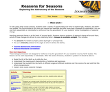 Reasons for Seasons: Exploring the Astronomy of Spring