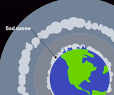 Air Pollution - a Global Threat to our Health:  - Sources and Composition of Air Pollution (07:40)