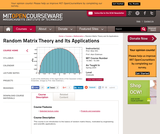 Random Matrix Theory and Its Applications, Spring 2004
