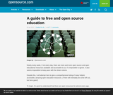 List of open education resources online