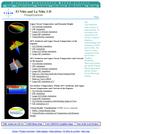 Tropical Atmosphere Ocean Project: El Nino and La Nina 3-D Visualizations